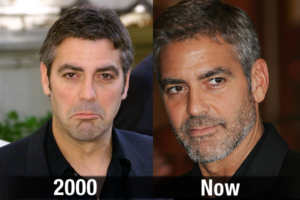George Clooney Never Aging