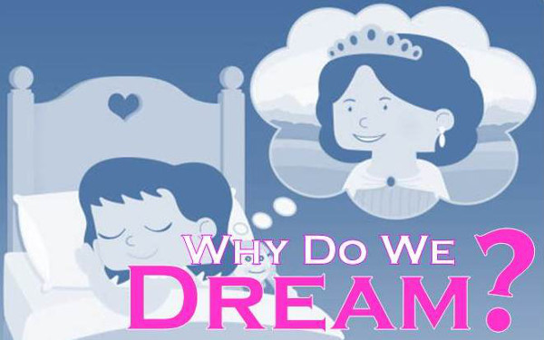What is Creating Dream